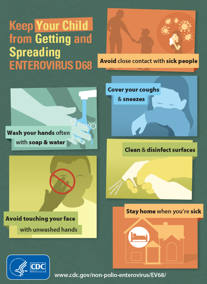 CDC D68 infographic